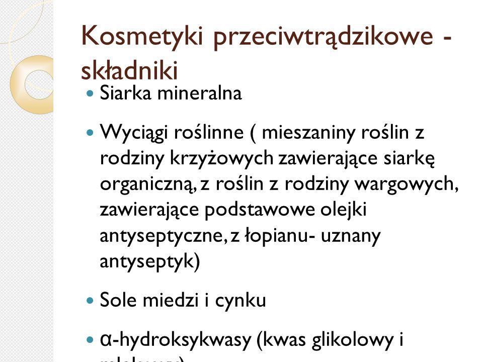 Kosmetyki przeciwtrądzikowe - składniki