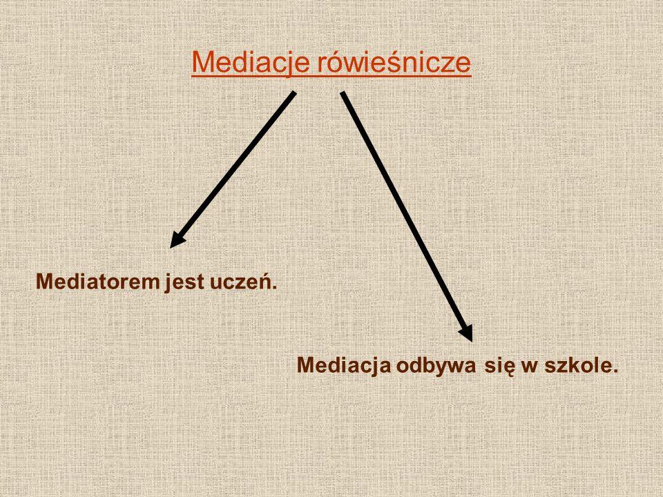 Mediacje rówieśnicze Mediatorem jest uczeń.