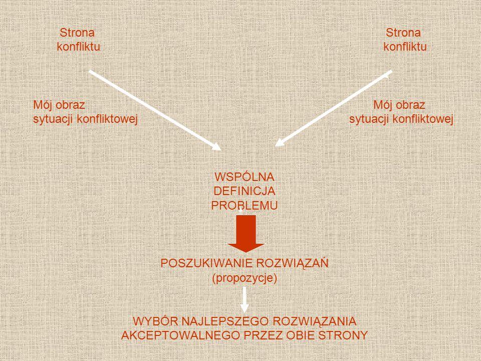 sytuacji konfliktowej sytuacji konfliktowej