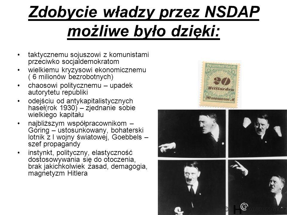 Zdobycie władzy przez NSDAP możliwe było dzięki: