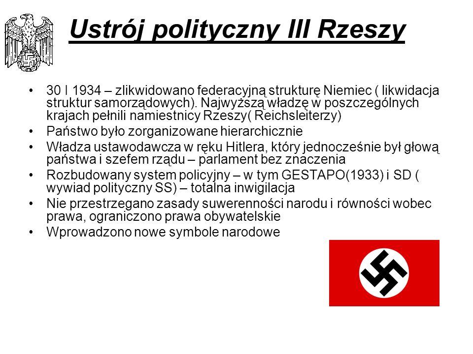 Ustrój polityczny III Rzeszy
