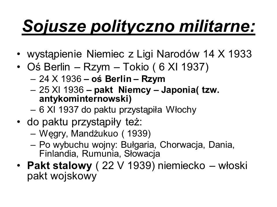 Sojusze polityczno militarne: