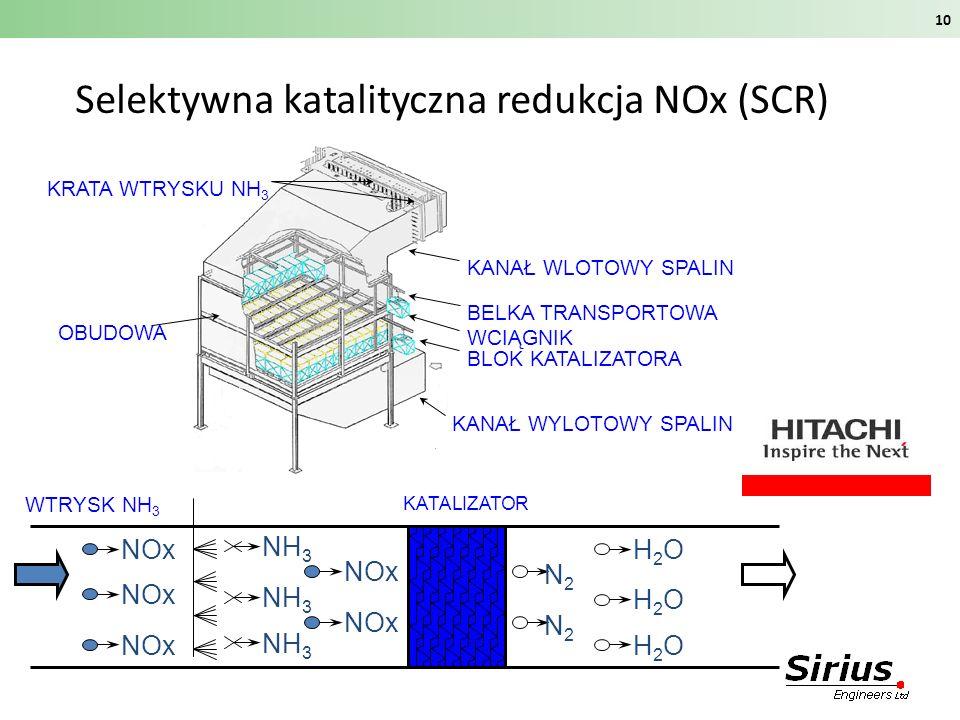 Selektywna katalityczna redukcja NOx (SCR)