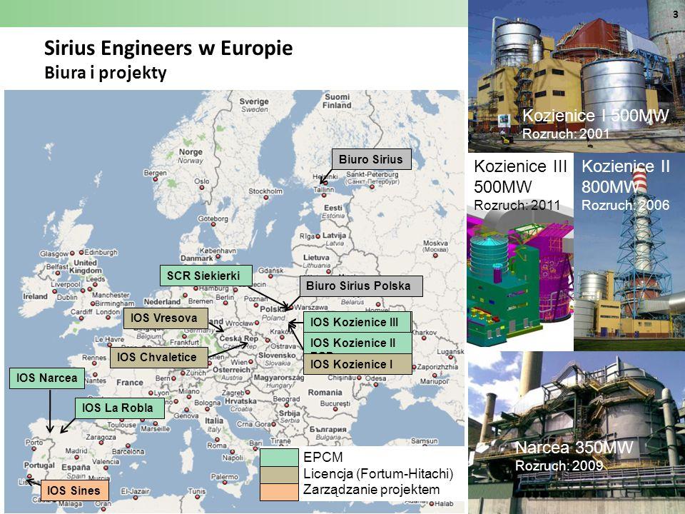 Sirius Engineers w Europie Biura i projekty
