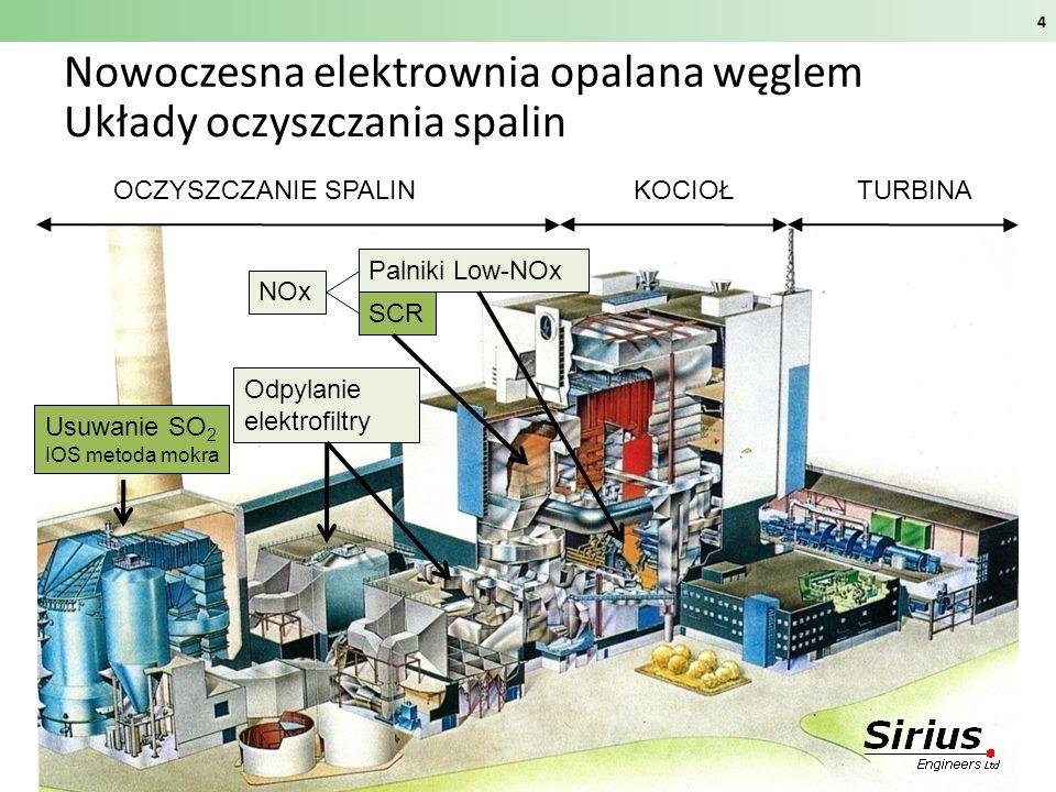 Nowoczesna elektrownia opalana węglem