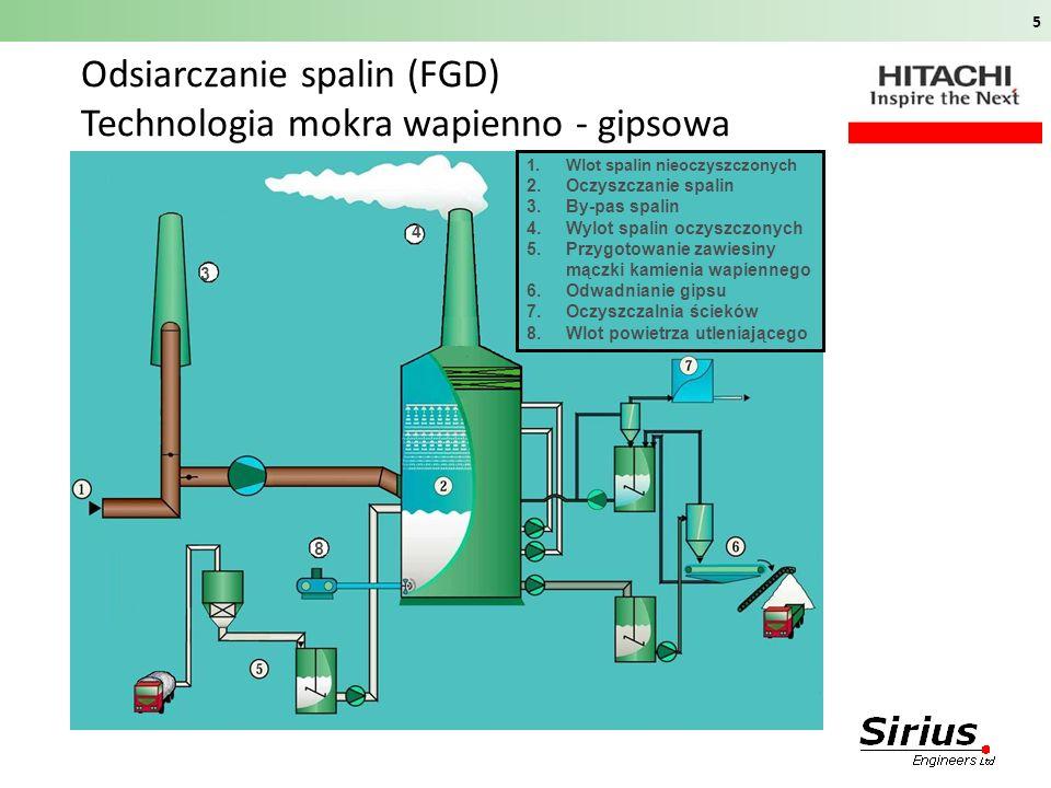 Odsiarczanie spalin (FGD) Technologia mokra wapienno - gipsowa