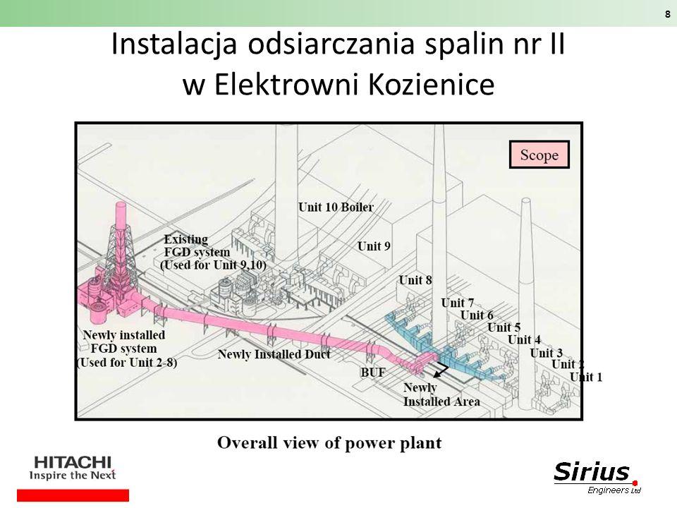 Instalacja odsiarczania spalin nr II w Elektrowni Kozienice