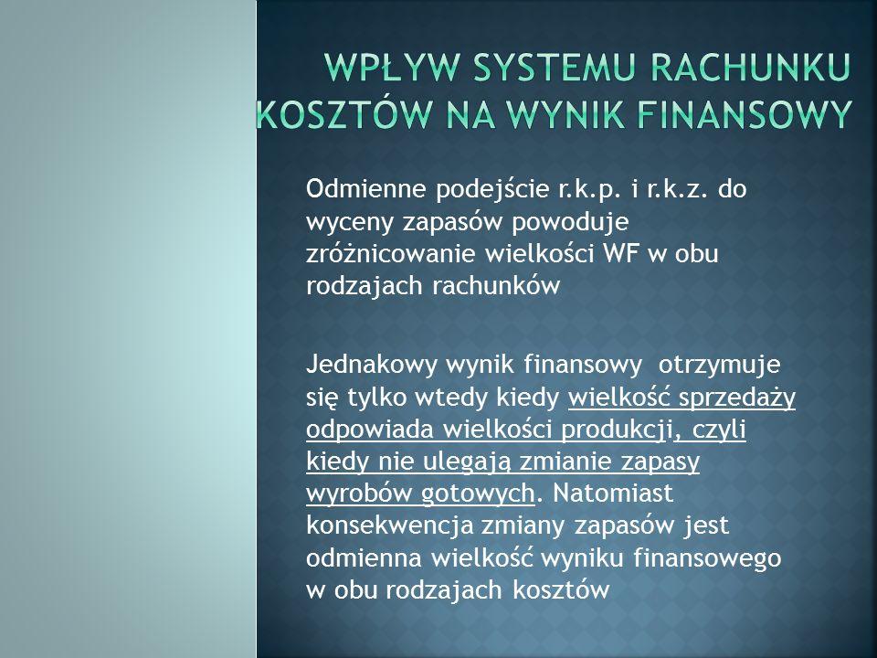 Wpływ systemu rachunku kosztów na wynik finansowy
