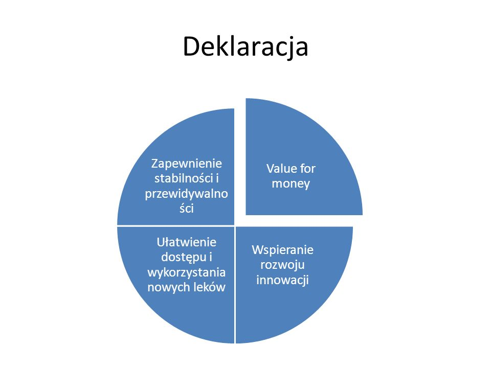 Deklaracja Value for money Zapewnienie stabilności i przewidywalności