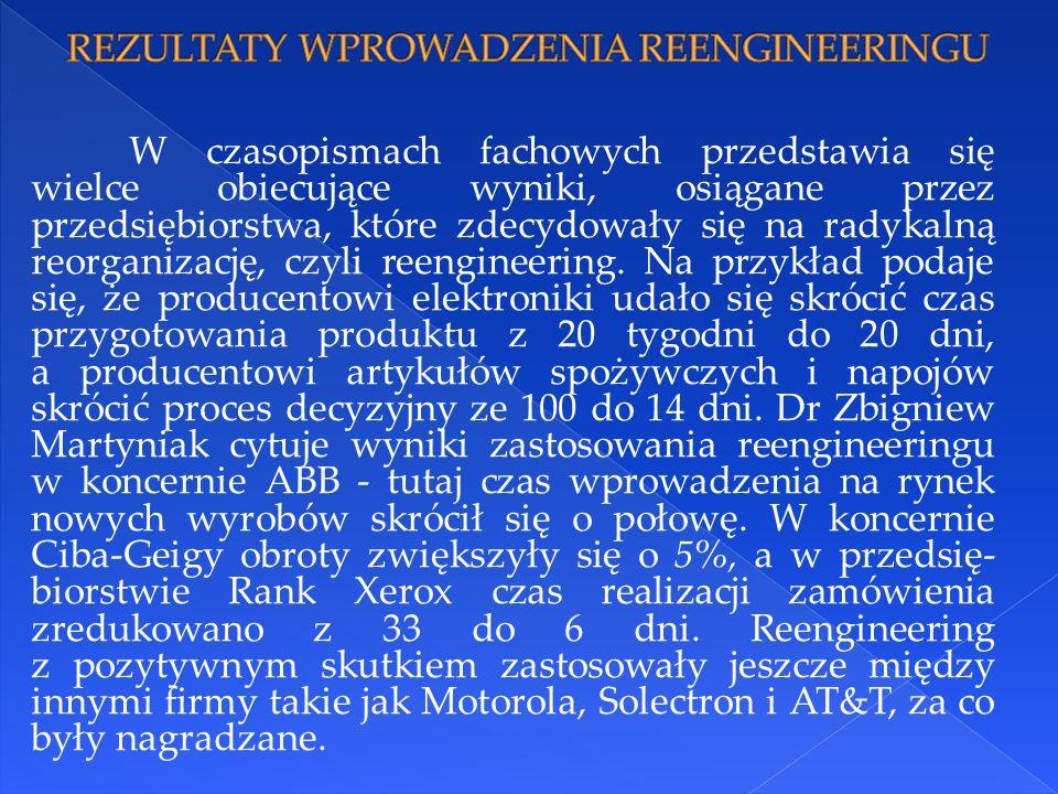 REZULTATY WPROWADZENIA REENGINEERINGU