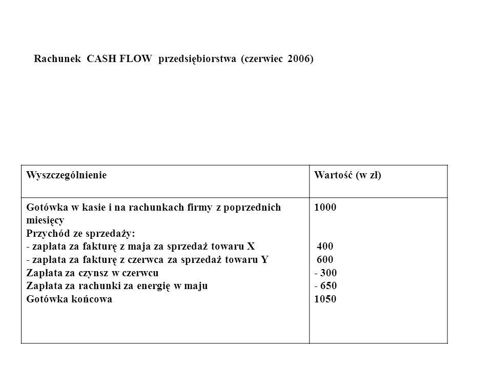 Rachunek CASH FLOW przedsiębiorstwa (czerwiec 2006)