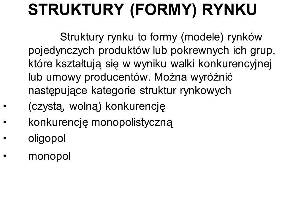 STRUKTURY (FORMY) RYNKU