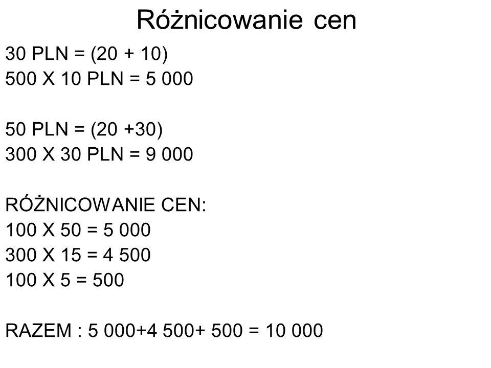 Różnicowanie cen 30 PLN = (20 + 10) 500 X 10 PLN = 5 000