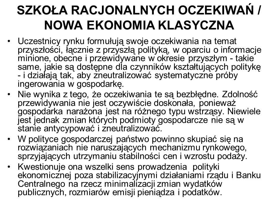 SZKOŁA RACJONALNYCH OCZEKIWAŃ / NOWA EKONOMIA KLASYCZNA