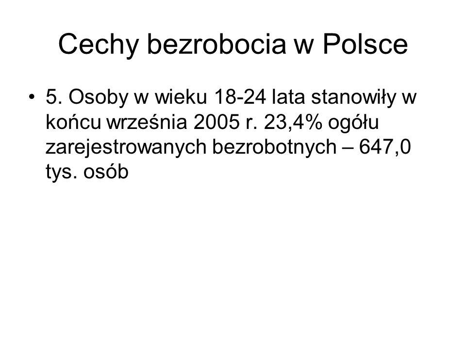 Cechy bezrobocia w Polsce
