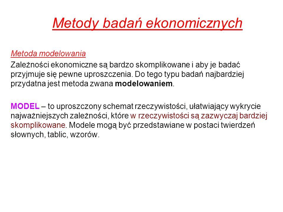 Metody badań ekonomicznych