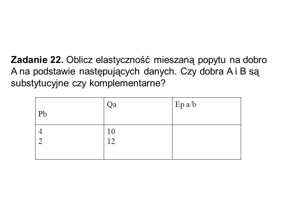 Zadanie 22. Oblicz elastyczność mieszaną popytu na dobro A na podstawie następujących danych. Czy dobra A i B są substytucyjne czy komplementarne