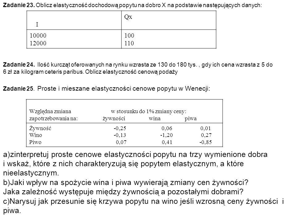 Zadanie 23. Oblicz elastyczność dochodową popytu na dobro X na podstawie następujących danych: