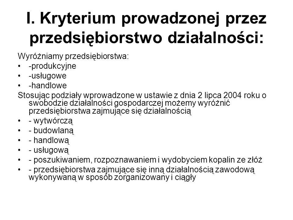 I. Kryterium prowadzonej przez przedsiębiorstwo działalności: