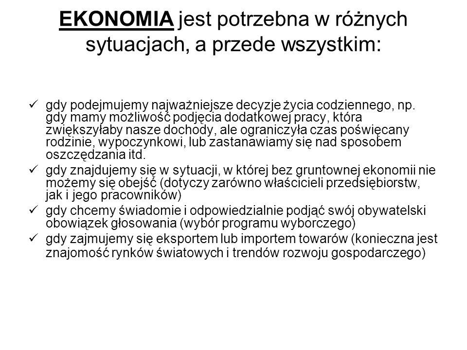 EKONOMIA jest potrzebna w różnych sytuacjach, a przede wszystkim: