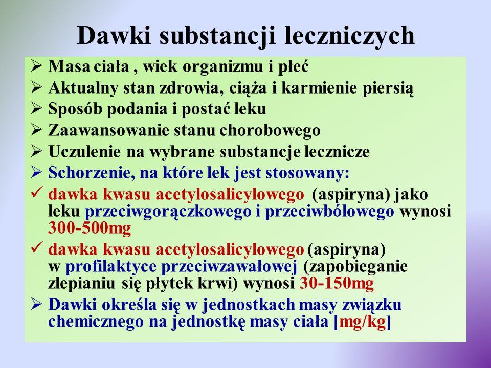 Dawki substancji leczniczych