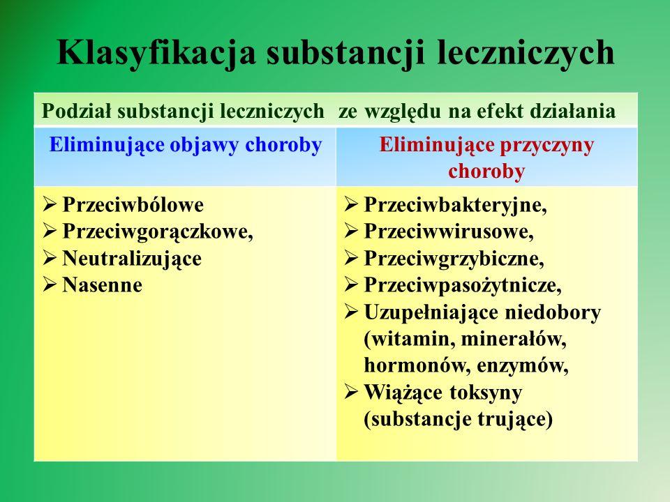 Klasyfikacja substancji leczniczych