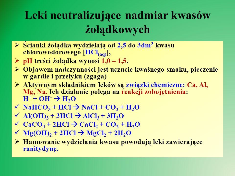 Leki neutralizujące nadmiar kwasów żołądkowych