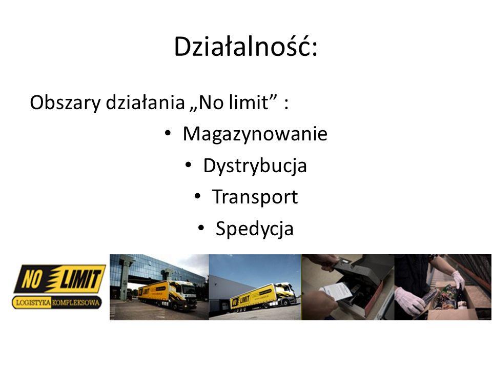 """Działalność: Obszary działania """"No limit : Magazynowanie Dystrybucja"""