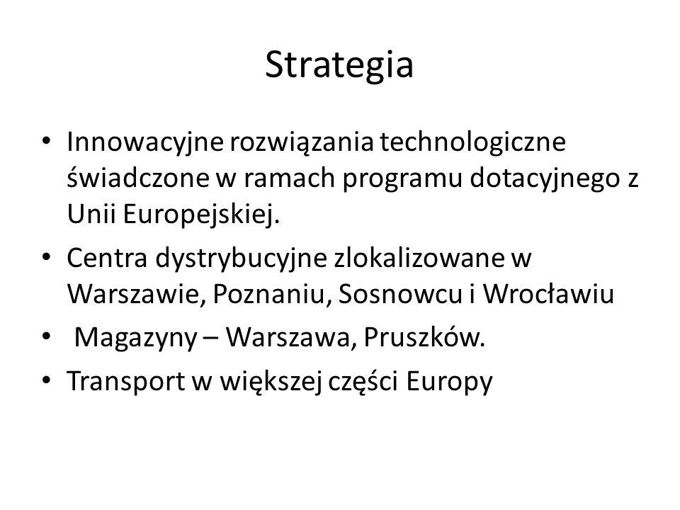 Strategia Innowacyjne rozwiązania technologiczne świadczone w ramach programu dotacyjnego z Unii Europejskiej.