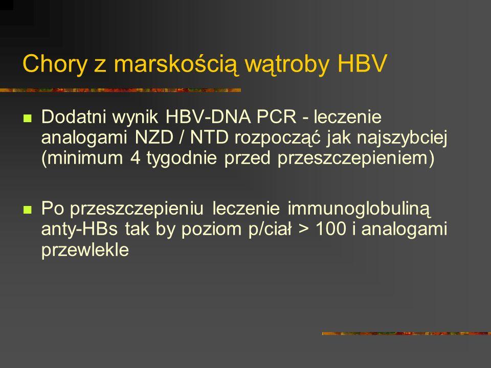 Chory z marskością wątroby HBV