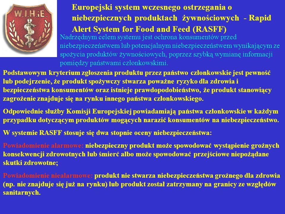 Europejski system wczesnego ostrzegania o niebezpiecznych produktach żywnościowych - Rapid Alert System for Food and Feed (RASFF)