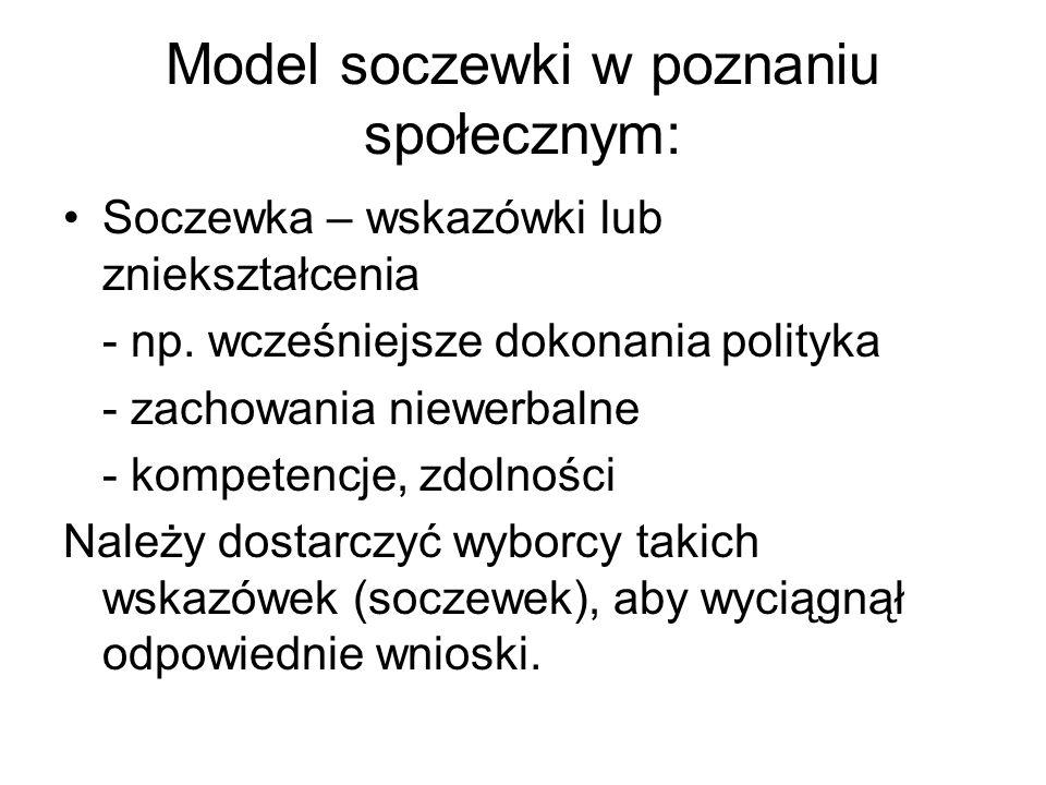 Model soczewki w poznaniu społecznym: