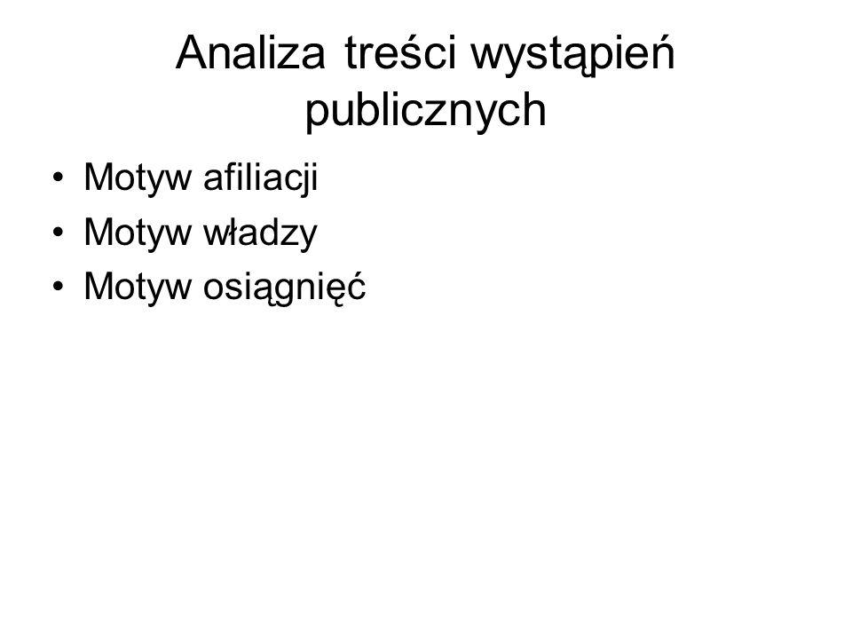 Analiza treści wystąpień publicznych