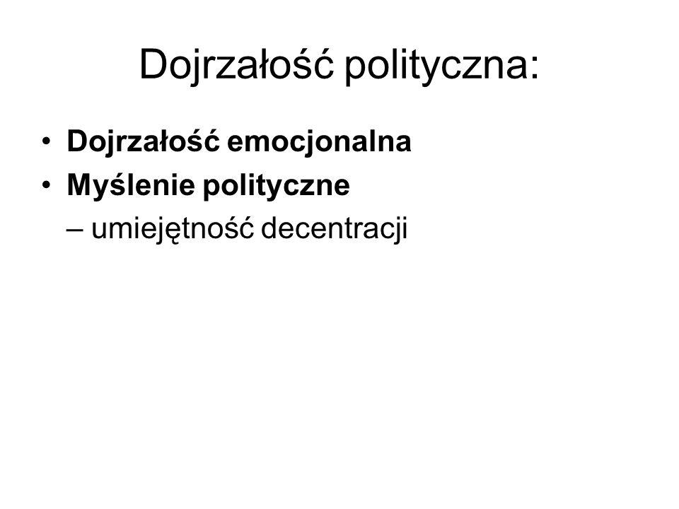 Dojrzałość polityczna:
