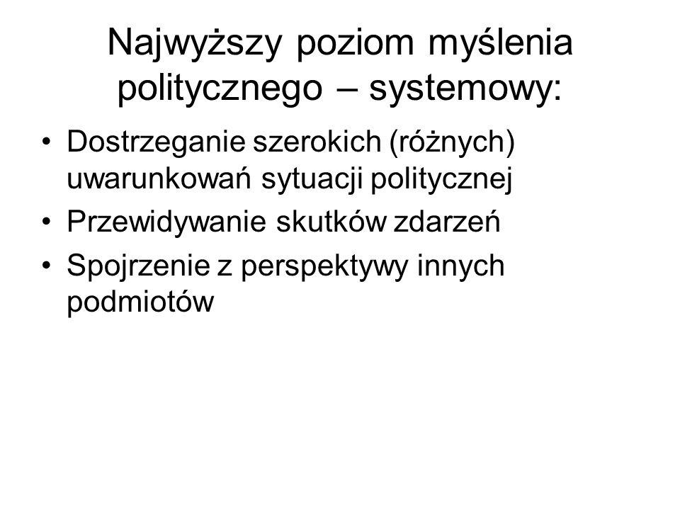 Najwyższy poziom myślenia politycznego – systemowy: