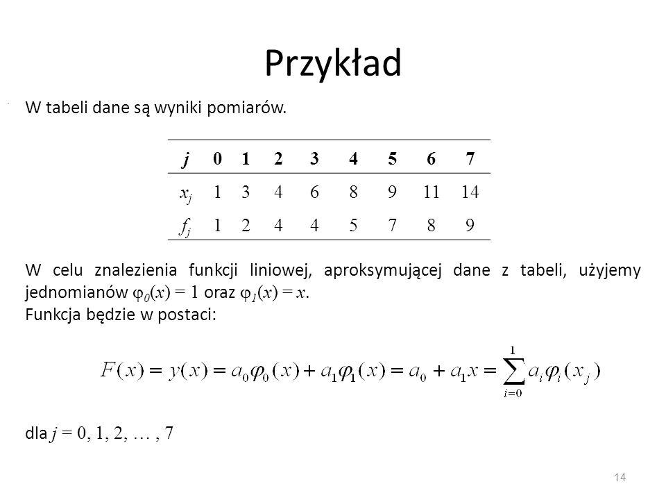 Przykład W tabeli dane są wyniki pomiarów. j 1 2 3 4 5 6 7 xj 8 9 11