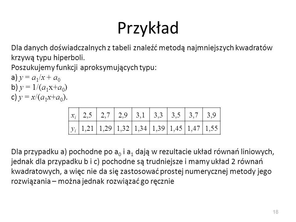 Przykład Dla danych doświadczalnych z tabeli znaleźć metodą najmniejszych kwadratów krzywą typu hiperboli.