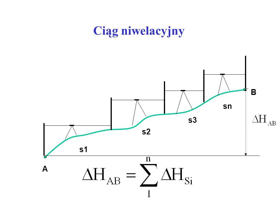 Ciąg niwelacyjny B sn s3 s2 s1 A