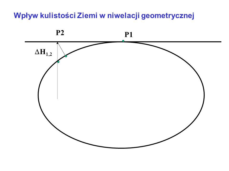 Wpływ kulistości Ziemi w niwelacji geometrycznej