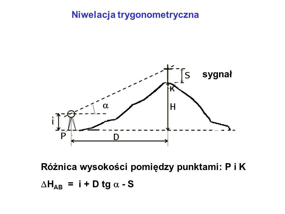 Niwelacja trygonometryczna