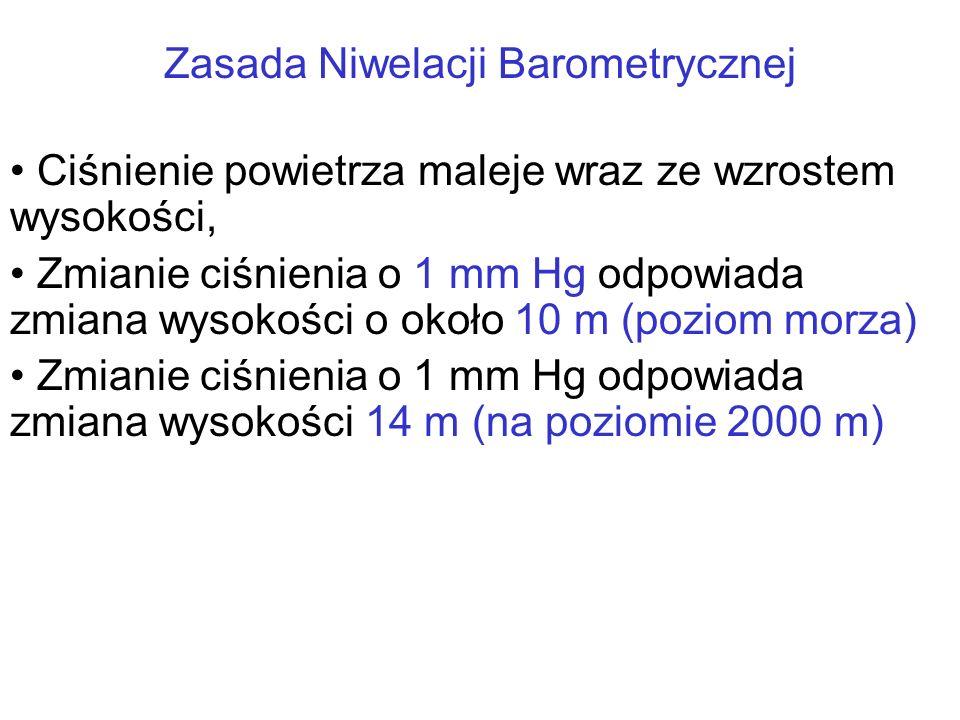 Zasada Niwelacji Barometrycznej
