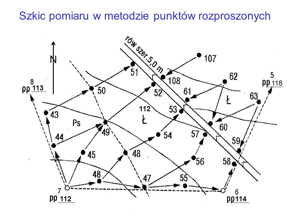Szkic pomiaru w metodzie punktów rozproszonych