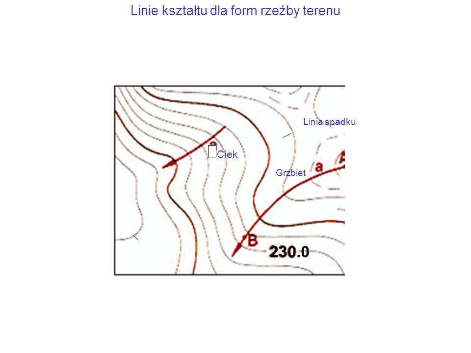 Linie kształtu dla form rzeźby terenu