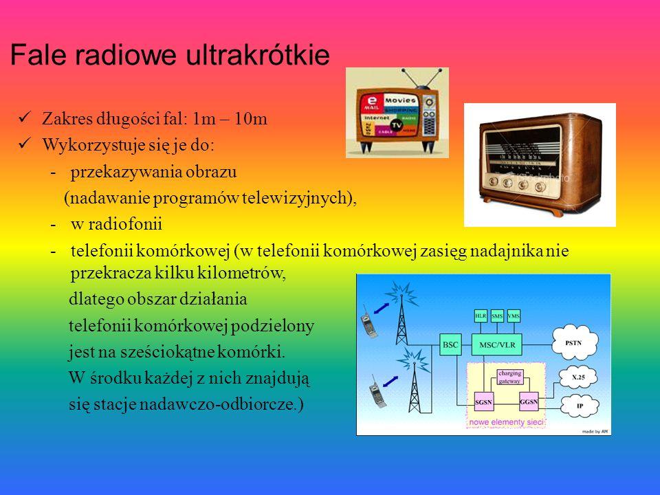Fale radiowe ultrakrótkie