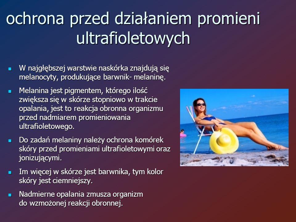 ochrona przed działaniem promieni ultrafioletowych