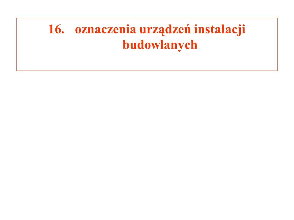 oznaczenia urządzeń instalacji budowlanych