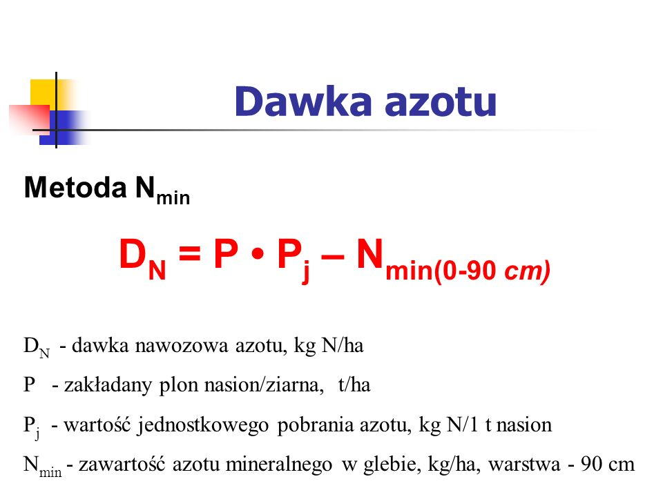Dawka azotu DN = P • Pj – Nmin(0-90 cm) Metoda Nmin