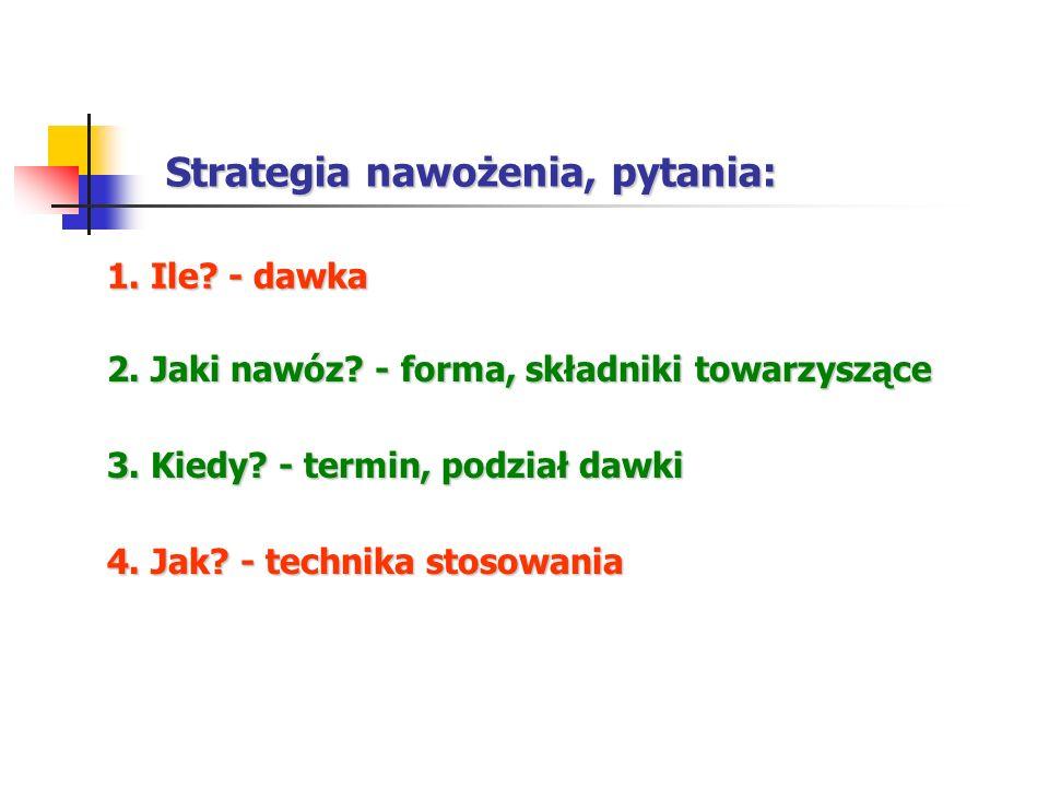 Strategia nawożenia, pytania: