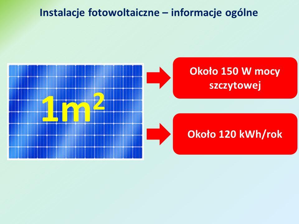 1m2 Instalacje fotowoltaiczne – informacje ogólne