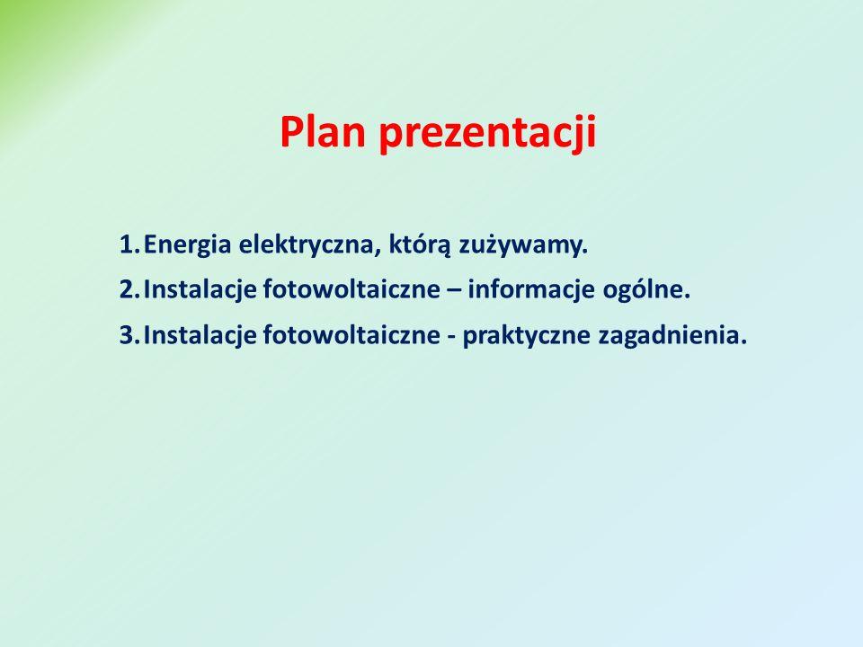 Plan prezentacji Energia elektryczna, którą zużywamy.